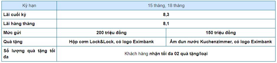 Gửi vốn mới - Tới nhận quà - tiết kiệm Eximbank