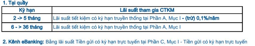 """LÃI SUẤT CTKM """"NGÀN QUÀ TẶNG -VẠN NIỀM VUI"""" Ngân hàng Sacombank"""