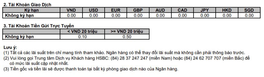 Lãi suất gửi tiết kiệmHSBC