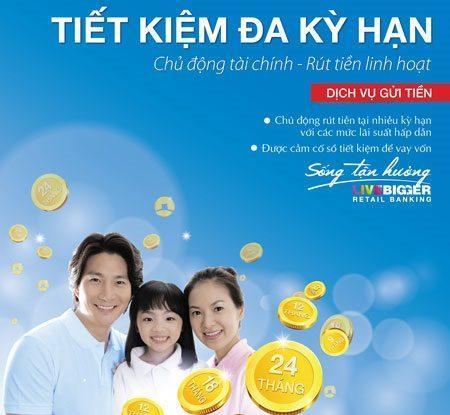 Tiết kiệm đa kỳ hạn Vietin Bank