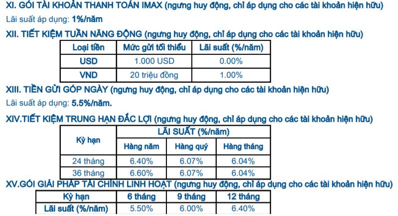 LÃI SUẤT HUY ĐỘNG - KHÁCH HÀNG CÁ NHÂN Ngân hàng Sacombank 3